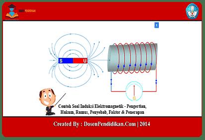 Contoh-Soal-Induksi-Elektromagnetik