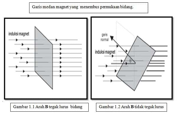 GGL Induksi