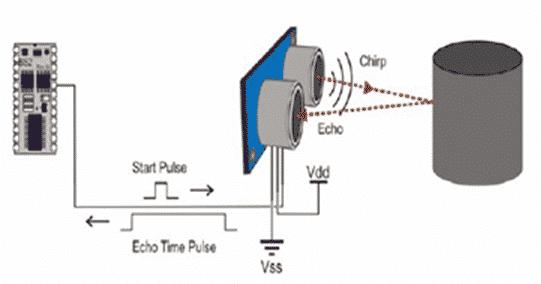 Ilustrasi cara kerja sensor