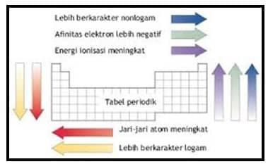 Keelektronegatifan