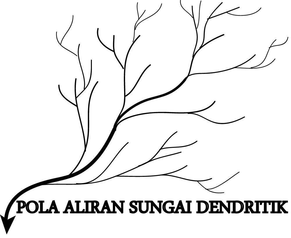 Pola-Aliran-Dendritik