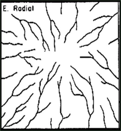 Pola-Aliran-Radial