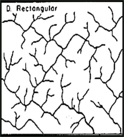 Pola-Aliran-Rectangular