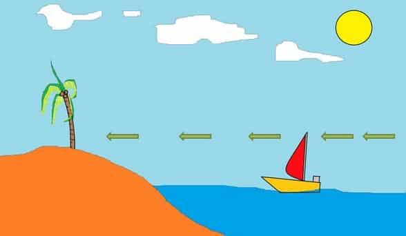 Angin-Laut