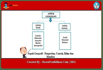 Aspek-Geografi