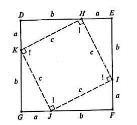 Bukti Teorema Pythagoras
