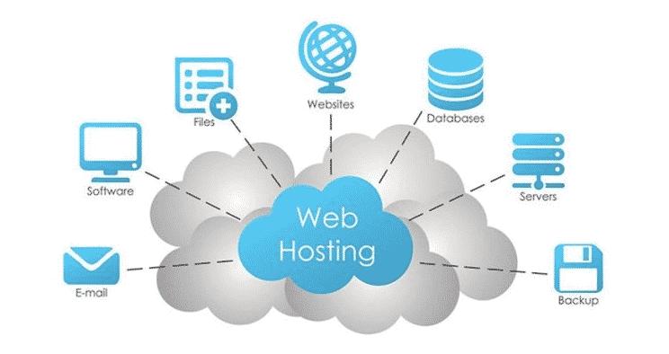Jenis-Jenis-Web-Hosting