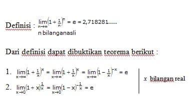 Limit Bentuk (1°°)