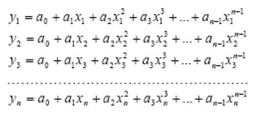 Persamaan-Interpolasi-Polinomial