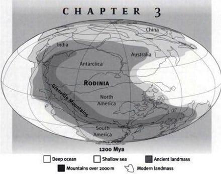 Rodinia-1200