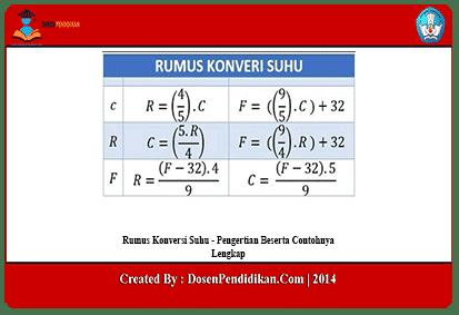 Rumus-Konversi-Suhu