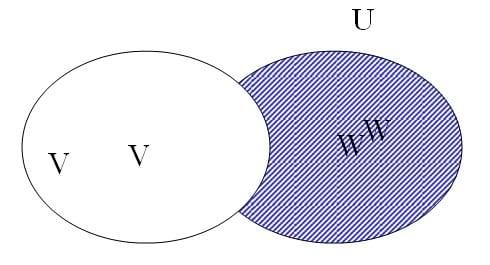 V'-W' (arsir miring)