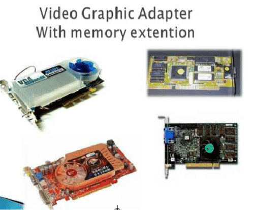 Video-Card