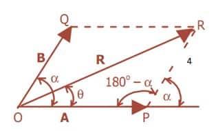 Rumus menghitung resultan vektornya