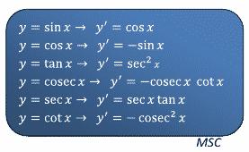 rumus turunan untuk fungsi trigonometri