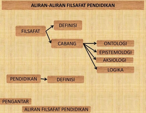 Aliran-Filsafat