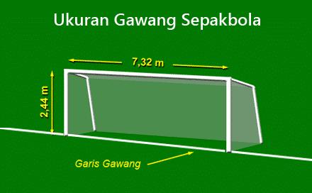 Gawang