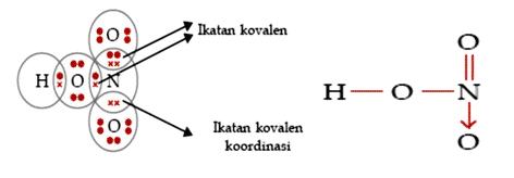 Ikatan-Kovalen-Koordinat