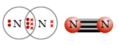 Ikatan-kovalen-rangkap-tiga-pada-molekul-N2