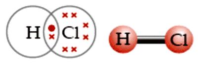 Ikatan-kovalen-tunggal-pada-molekul-HCl
