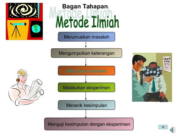 Langkah-Langkah-Metode-Ilmiah