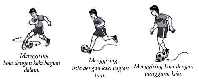Teknik-Menggiring-Bola