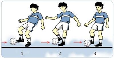 Teknik-Menghentikan-Bola