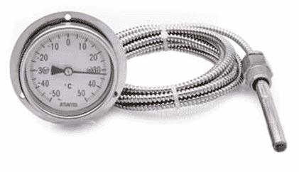 Termometer-Gas