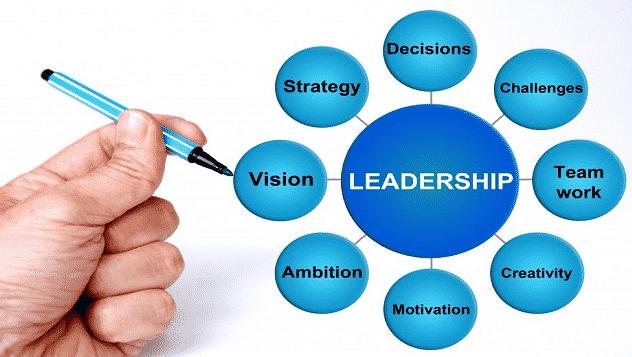 Tipe -Tipe-Kepemimpinan