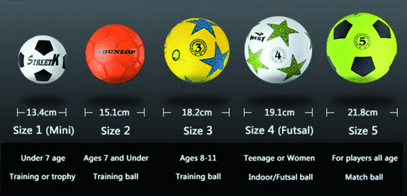 Ukuran-Bola