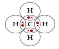 pemakaian-elektron