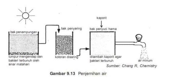 penjernihan air
