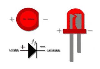 simbol-dan-bentuk-LED