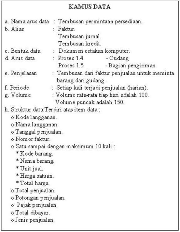 Contoh-Kamus-Data