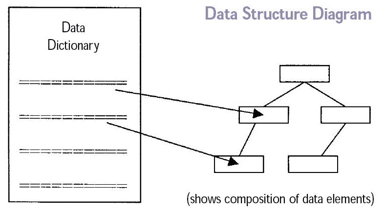 Kamus-Data-adalah