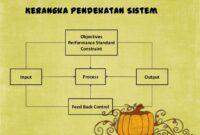 Pendekatan-Sistem