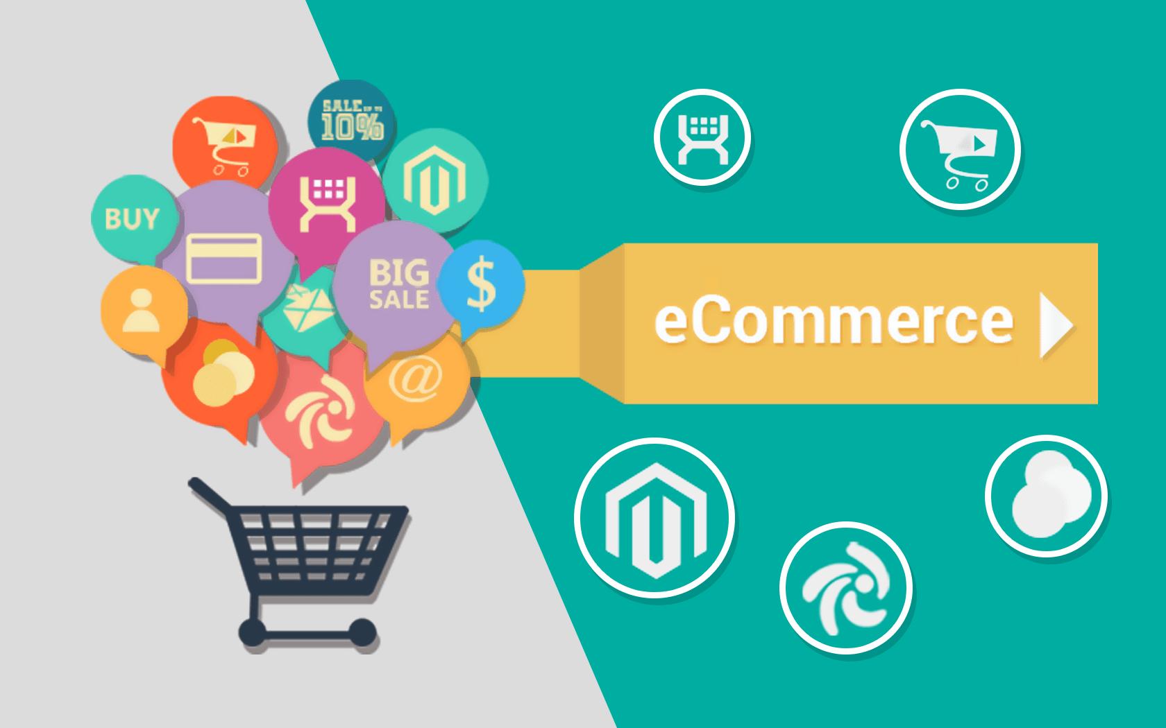 E Commerce Adalah Sejarah Ciri Model Klasifikasi Aplikasi