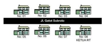Konsep-Subnetting1
