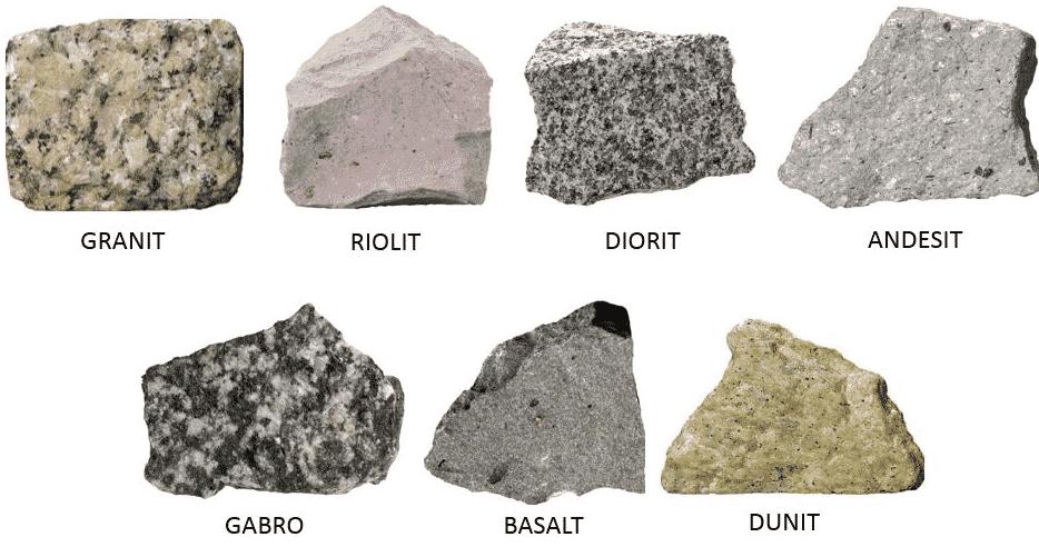 siklus batuan : jenis batuan beku