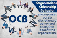Organizational-Citizenship-Behavior