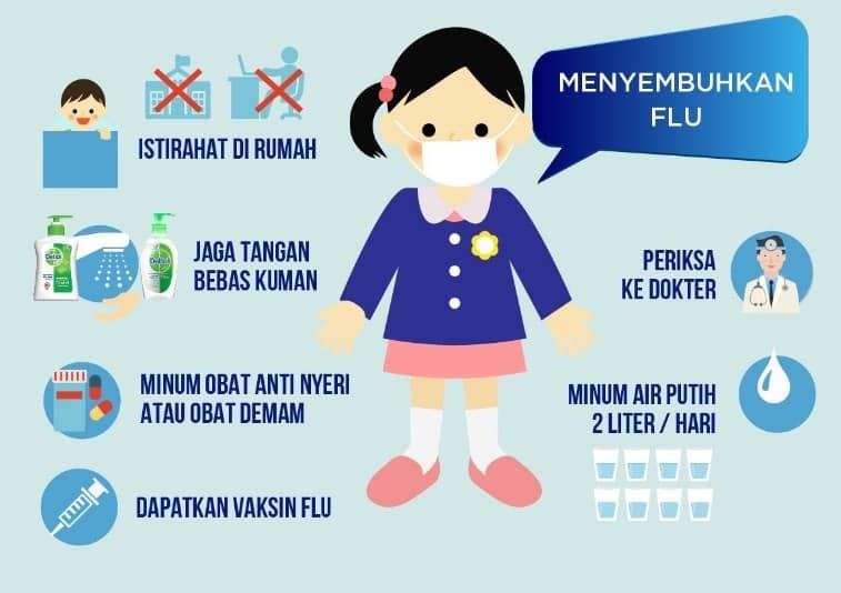 Cara-Pencegahan-Influenza