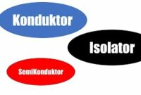 Isolator-Konduktor-dan-Semikonduktor