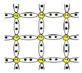 Susunan-Atom-Semikonduktor