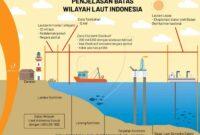 Wilayah-Teritorial-Laut-Indonesia